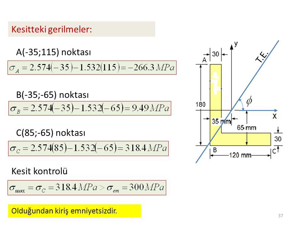 T.E. Kesitteki gerilmeler: A B C A(-35;115) noktası Olduğundan kiriş emniyetsizdir. B(-35;-65) noktası C(85;-65) noktası Kesit kontrolü 37