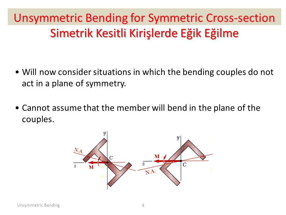 Unsymmetric Bending4 Will now consider situations in which the bending couples do not act in a plane of symmetry.