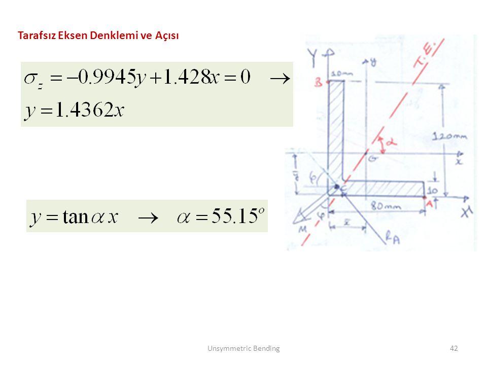 Tarafsız Eksen Denklemi ve Açısı Unsymmetric Bending42