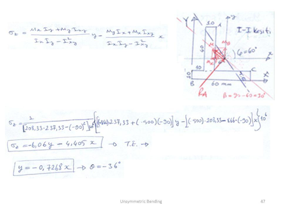 Unsymmetric Bending47