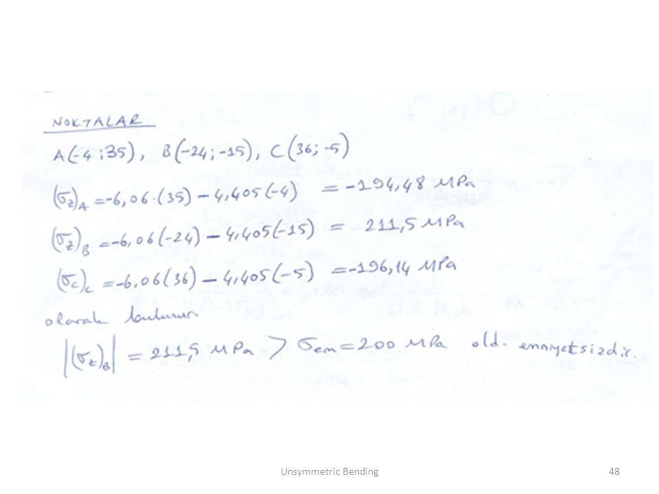 Unsymmetric Bending48