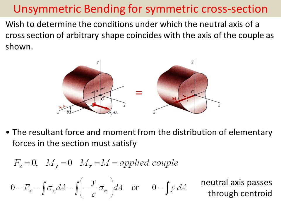 couple vector must be directed along a principal centroidal axis defines stress distribution or 6