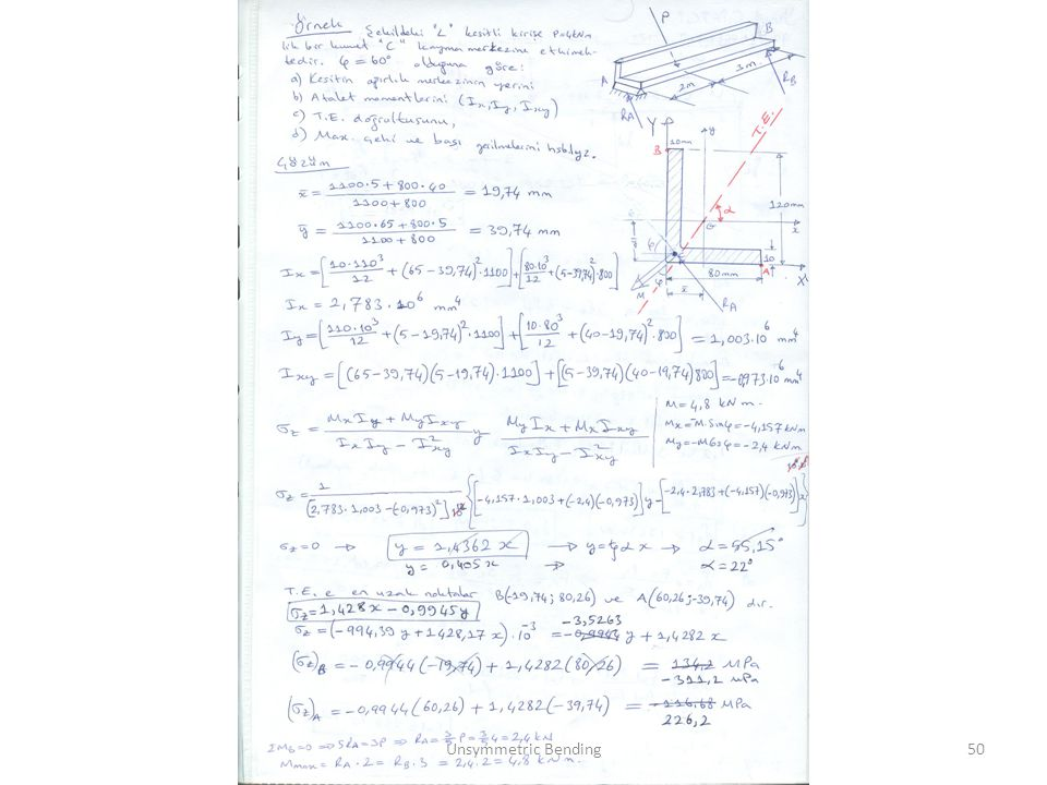 Unsymmetric Bending50