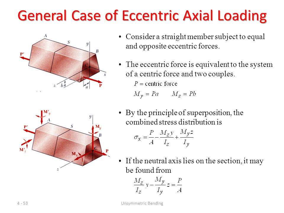 4 - 53 General Case of Eccentric Axial Loading Consider a straight member subject to equal and opposite eccentric forces.