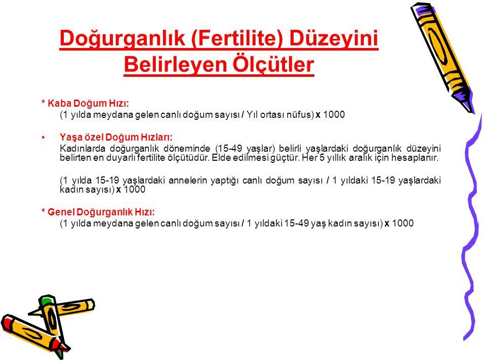 Doğurganlık (Fertilite) Düzeyini Belirleyen Ölçütler * Kaba Doğum Hızı: (1 yılda meydana gelen canlı doğum sayısı / Yıl ortası nüfus) x 1000 Yaşa özel