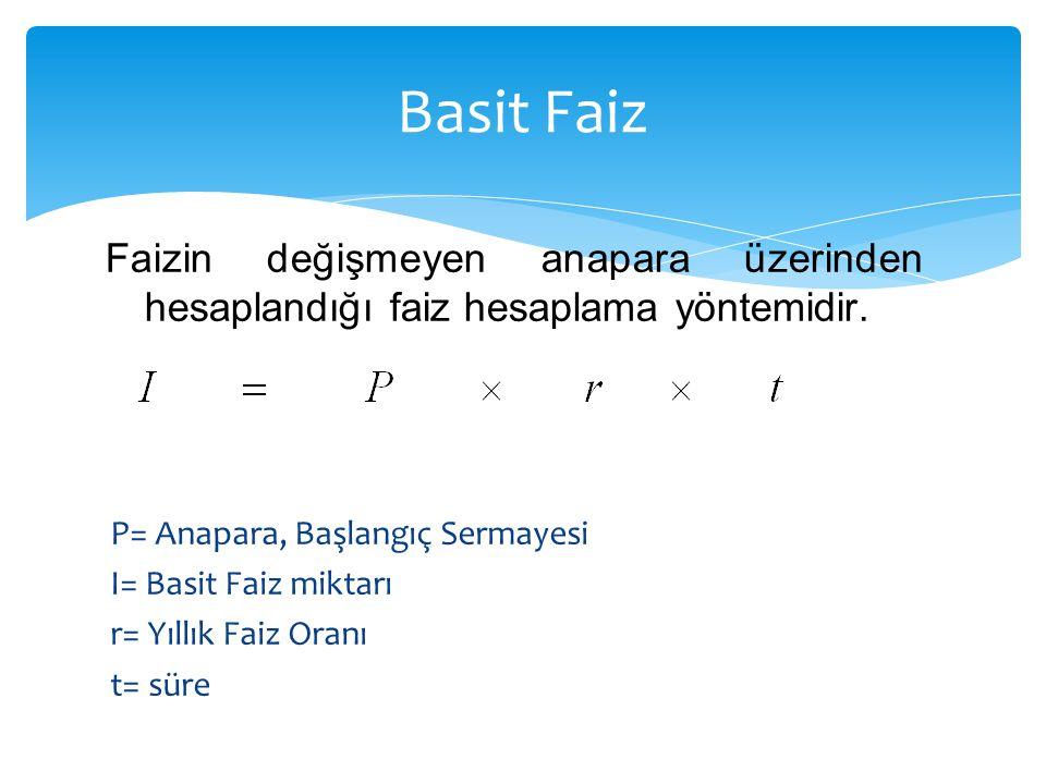 P= Anapara, Başlangıç Sermayesi I= Basit Faiz miktarı r= Yıllık Faiz Oranı t= süre Basit Faiz Faizin değişmeyen anapara üzerinden hesaplandığı faiz he