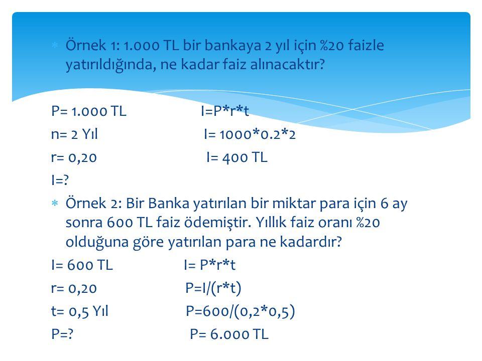  Örnek 1: 1.000 TL bir bankaya 2 yıl için %20 faizle yatırıldığında, ne kadar faiz alınacaktır? P= 1.000 TL I=P*r*t n= 2 Yıl I= 1000*0.2*2 r= 0,20 I=