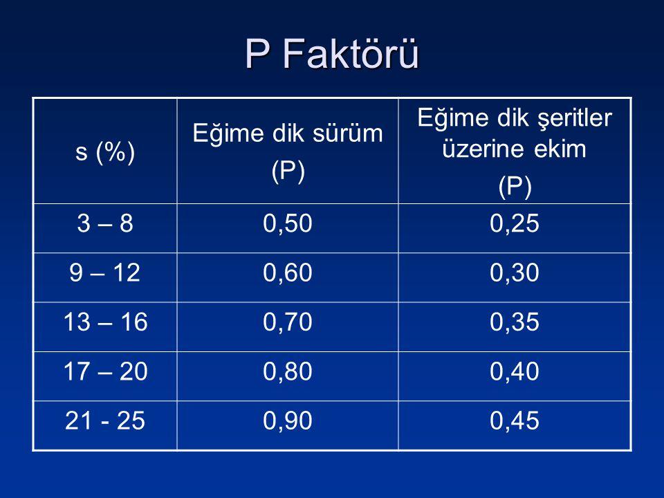 s (%) Eğime dik sürüm (P) Eğime dik şeritler üzerine ekim (P) 3 – 80,500,25 9 – 120,600,30 13 – 160,700,35 17 – 200,800,40 21 - 250,900,45