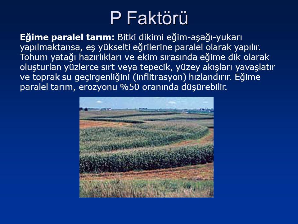 Eğime paralel tarım: Bitki dikimi eğim-aşağı-yukarı yapılmaktansa, eş yükselti eğrilerine paralel olarak yapılır. Tohum yatağı hazırlıkları ve ekim sı