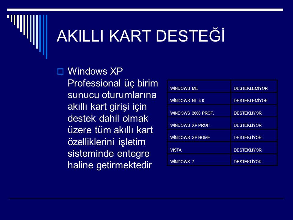 AKILLI KART DESTEĞİ  Windows XP Professional üç birim sunucu oturumlarına akıllı kart girişi için destek dahil olmak üzere tüm akıllı kart özellikler