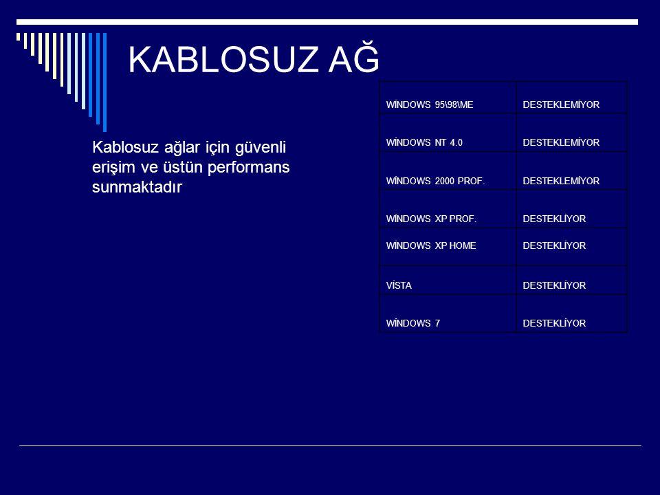 UZAK MASAÜSTÜ WİNDOWS 95\98\MEDESTEKLEMİYOR WİNDOWS NT 4.0DESTEKLEMİYOR WİNDOWS 2000 PROF.DESTEKLEMİYOR WİNDOWS XP PROF.DESTEKLİYOR WİNDOWS XP HOMEDESTEKLİYOR VİSTADESTEKLİYOR WİNDOWS 7DESTEKLİYOR Kullanıcıların ağ erişimini bulunduğu herhangi bir yerdeki bir bilgisayardan kendi bilgisayarına ve bu bilgisayardaki programlara ve verilere ulaşabilmesini sağlamaktadır.