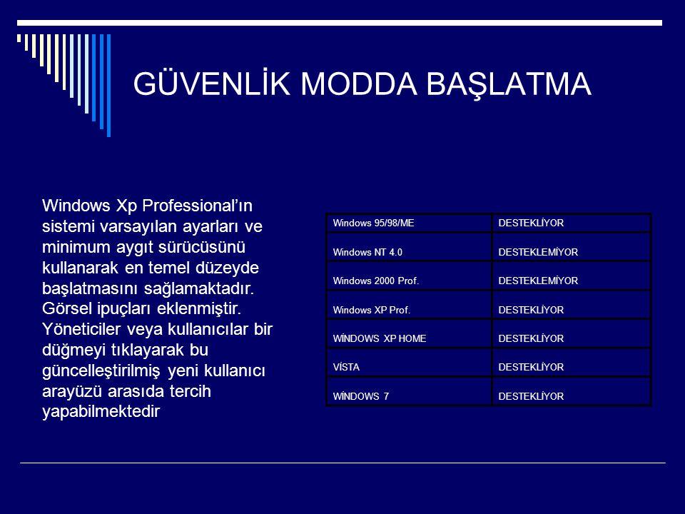 UZAKTAN YARDIM Windows 95/98/MEDESTEKLEMİYOR Windows NT 4.0DESTEKLEMİYOR Windows 2000 Prof.DESTEKLEMİYOR Windows XP Prof.DESTEKLİYOR WİNDOWS XP HOMEDESTEKLİYOR VİSTADESTEKLİYOR WİNDOWS 7DESTEKLİYOR Uzaktan yardim sayesinde kullanıcı kendi bilgisayarının denetimini ağ veya İnternet Üzerindeki bir başka kişiyle paylaşabilmektedir.