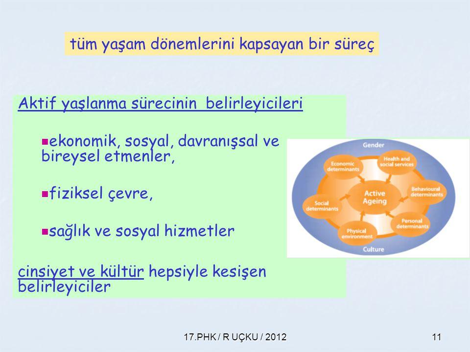 17.PHK / R UÇKU / 201211 Aktif yaşlanma sürecinin belirleyicileri ekonomik, sosyal, davranışsal ve bireysel etmenler, fiziksel çevre, sağlık ve sosyal