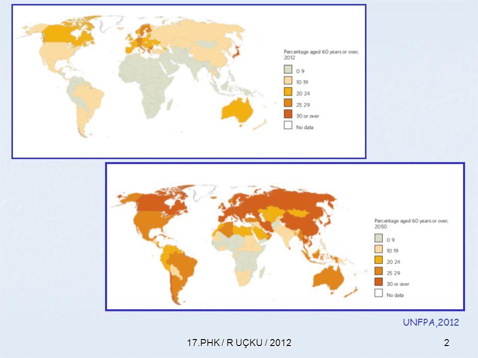 17.PHK / R UÇKU / 201213 WHO 2012 Dünya Sağlık Günü İyi Sağlık Yıllara Yaşam Katar yaşam boyu sağlıklı ve aktif yaşlanma yaklaşımı WHO,2012