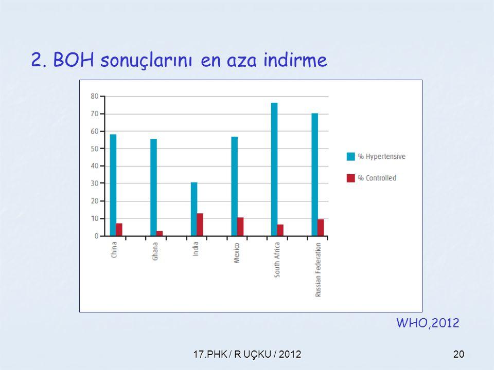 17.PHK / R UÇKU / 201220 2. BOH sonuçlarını en aza indirme WHO,2012