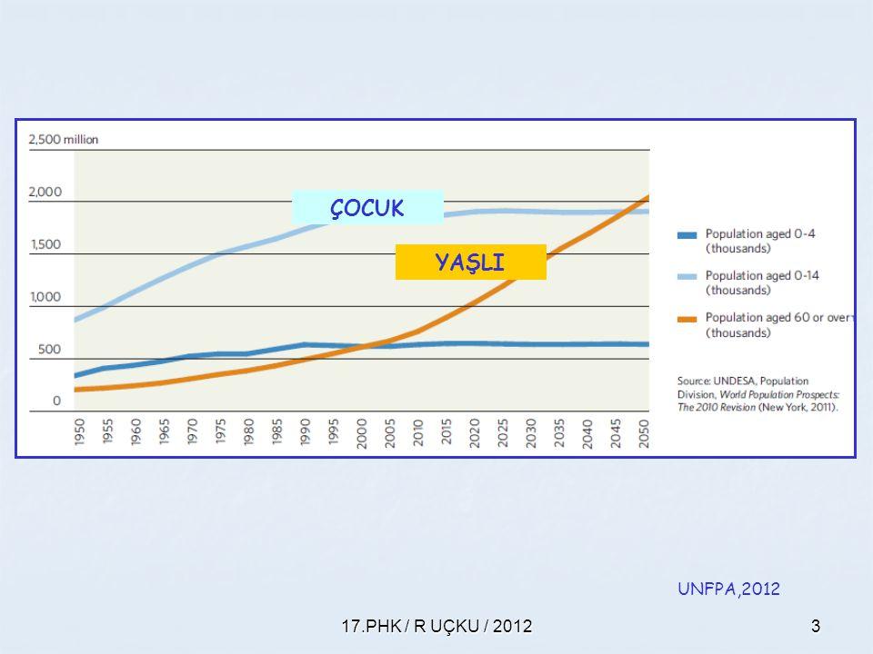 17.PHK / R UÇKU / 201214 yaşam boyu sağlıklı ve aktif yaşlanma yaklaşımı 1.