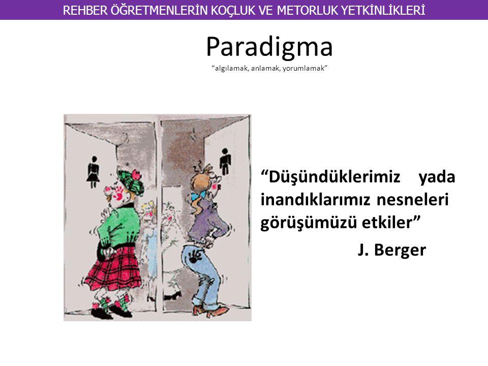 Paradigma algılamak, anlamak, yorumlamak Düşündüklerimiz yada inandıklarımız nesneleri görüşümüzü etkiler J.