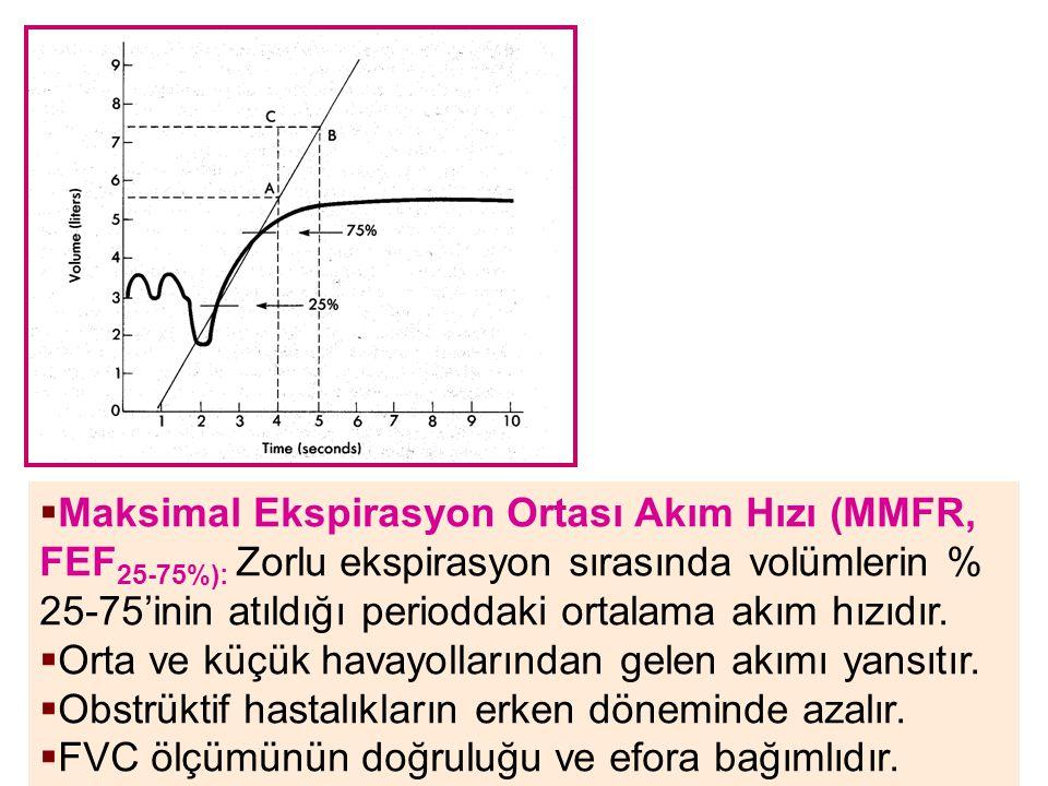  Maksimal Ekspirasyon Ortası Akım Hızı (MMFR, FEF 25-75%): Zorlu ekspirasyon sırasında volümlerin % 25-75'inin atıldığı perioddaki ortalama akım hızı