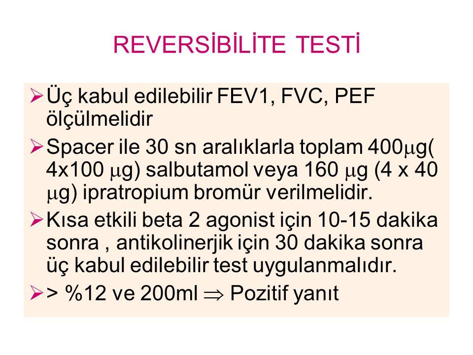 REVERSİBİLİTE TESTİ  Üç kabul edilebilir FEV1, FVC, PEF ölçülmelidir  Spacer ile 30 sn aralıklarla toplam 400  g( 4x100  g) salbutamol veya 160 