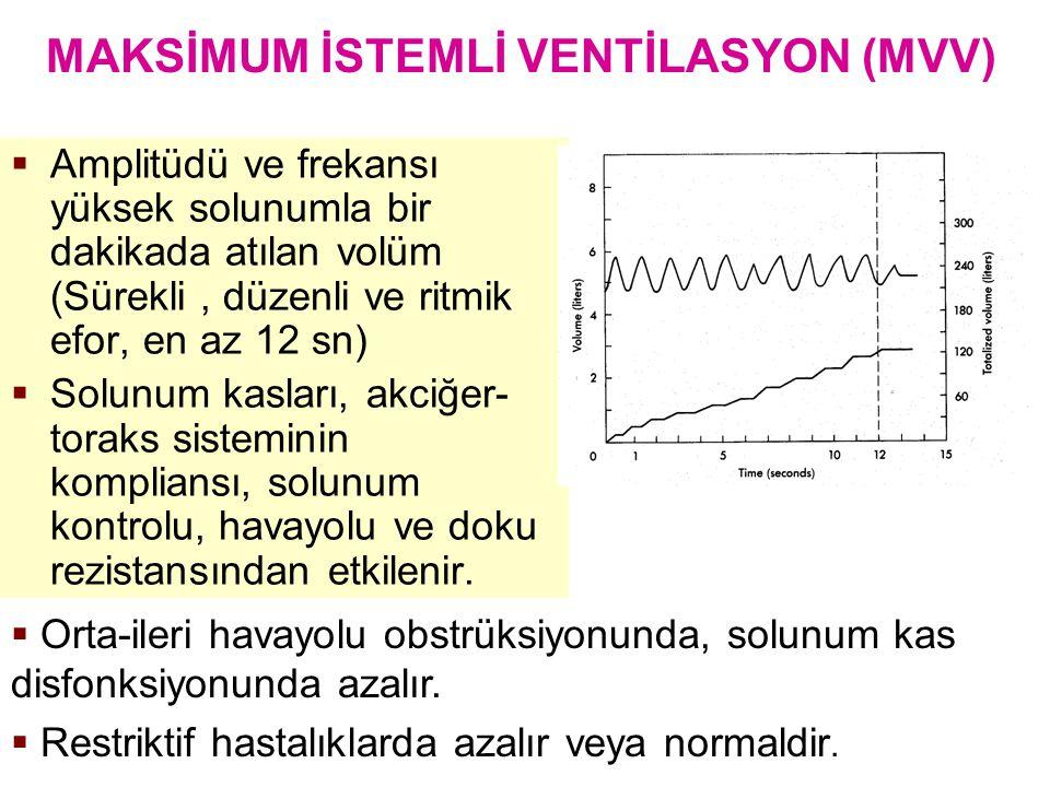 MAKSİMUM İSTEMLİ VENTİLASYON (MVV)  Amplitüdü ve frekansı yüksek solunumla bir dakikada atılan volüm (Sürekli, düzenli ve ritmik efor, en az 12 sn) 