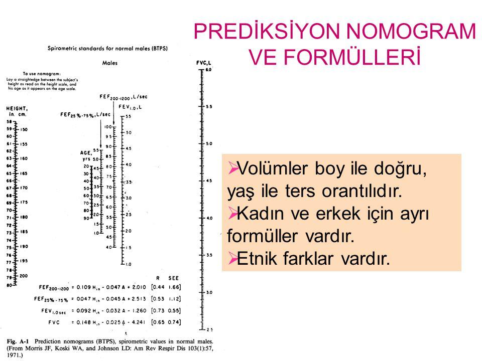 PREDİKSİYON NOMOGRAM VE FORMÜLLERİ  Volümler boy ile doğru, yaş ile ters orantılıdır.  Kadın ve erkek için ayrı formüller vardır.  Etnik farklar va
