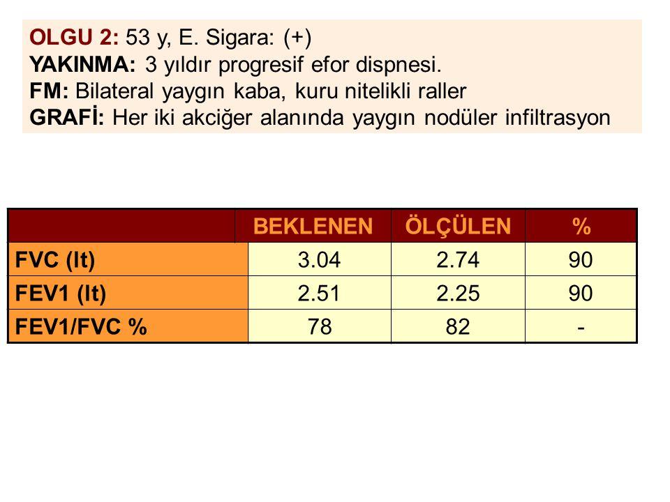 OLGU 2: 53 y, E. Sigara: (+) YAKINMA: 3 yıldır progresif efor dispnesi. FM: Bilateral yaygın kaba, kuru nitelikli raller GRAFİ: Her iki akciğer alanın