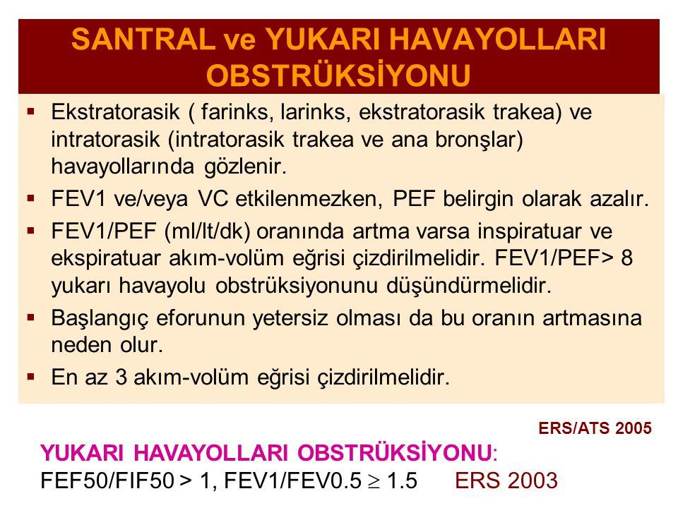 SANTRAL ve YUKARI HAVAYOLLARI OBSTRÜKSİYONU  Ekstratorasik ( farinks, larinks, ekstratorasik trakea) ve intratorasik (intratorasik trakea ve ana bron