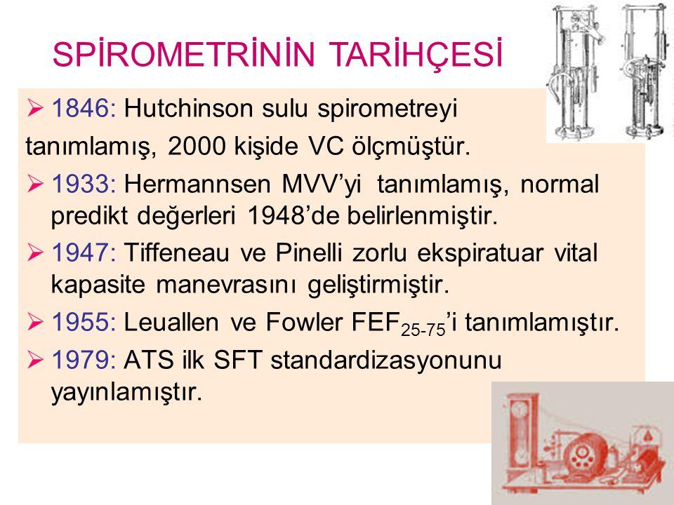  1846: Hutchinson sulu spirometreyi tanımlamış, 2000 kişide VC ölçmüştür.  1933: Hermannsen MVV'yi tanımlamış, normal predikt değerleri 1948'de beli
