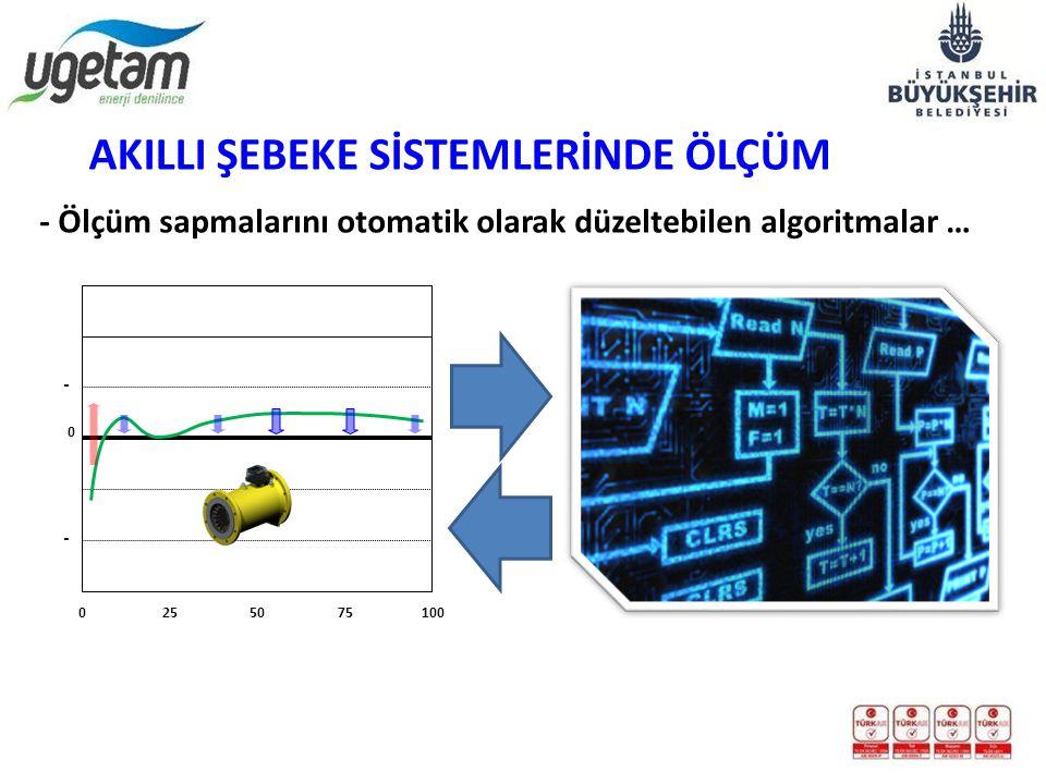 - Ölçüm sapmalarını otomatik olarak düzeltebilen algoritmalar … 0255075100 0 - - AKILLI ŞEBEKE SİSTEMLERİNDE ÖLÇÜM
