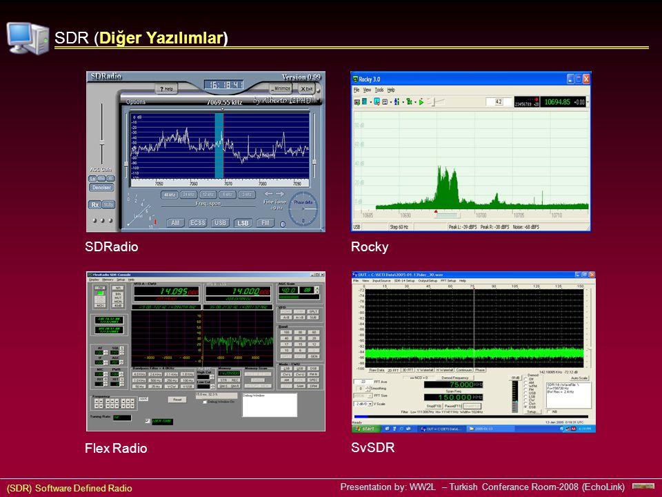 (SDR) Software Defined Radio Presentation by: WW2L – Turkish Conferance Room-2008 (EchoLink) SDR (Diğer Yazılımlar) SDRadioRocky Flex Radio SvSDR