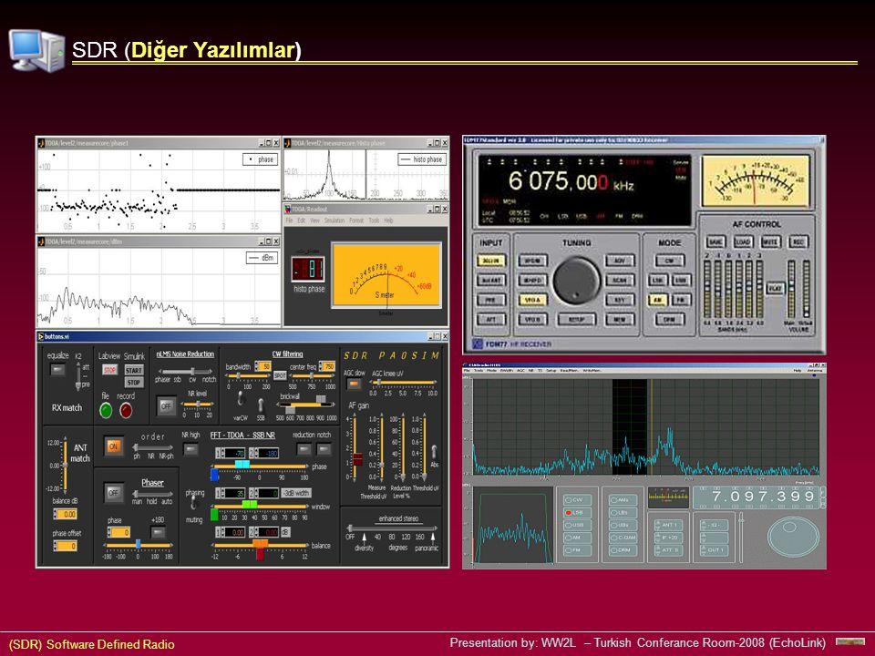 (SDR) Software Defined Radio Presentation by: WW2L – Turkish Conferance Room-2008 (EchoLink) SDR (Diğer Yazılımlar)