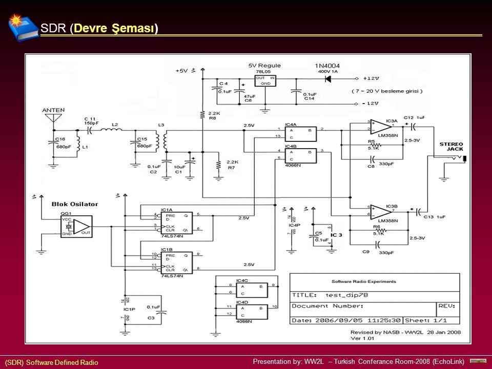 (SDR) Software Defined Radio Presentation by: WW2L – Turkish Conferance Room-2008 (EchoLink) SDR (Devre Şeması)