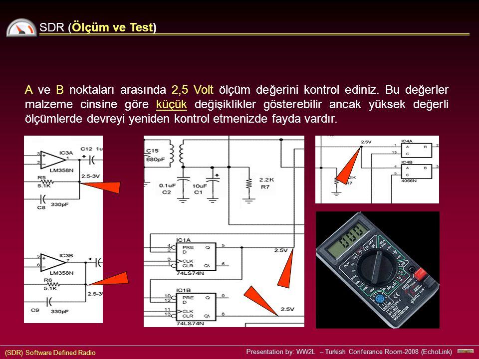 (SDR) Software Defined Radio Presentation by: WW2L – Turkish Conferance Room-2008 (EchoLink) SDR (Ölçüm ve Test) A ve B noktaları arasında 2,5 Volt ölçüm değerini kontrol ediniz.