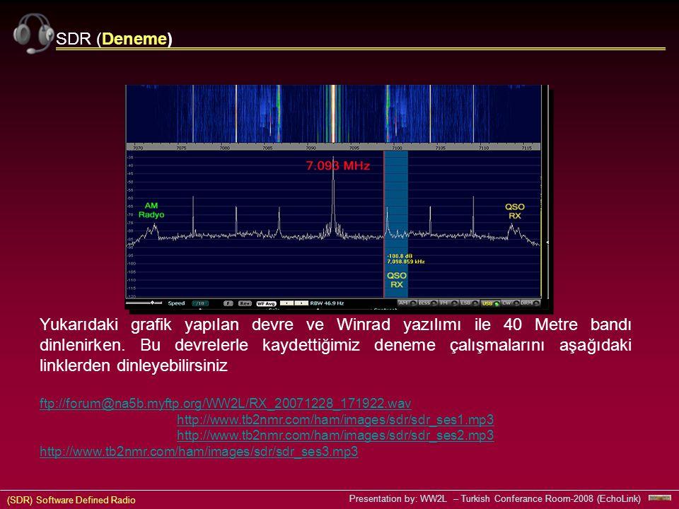 (SDR) Software Defined Radio Presentation by: WW2L – Turkish Conferance Room-2008 (EchoLink) SDR (Deneme) Yukarıdaki grafik yapılan devre ve Winrad yazılımı ile 40 Metre bandı dinlenirken.