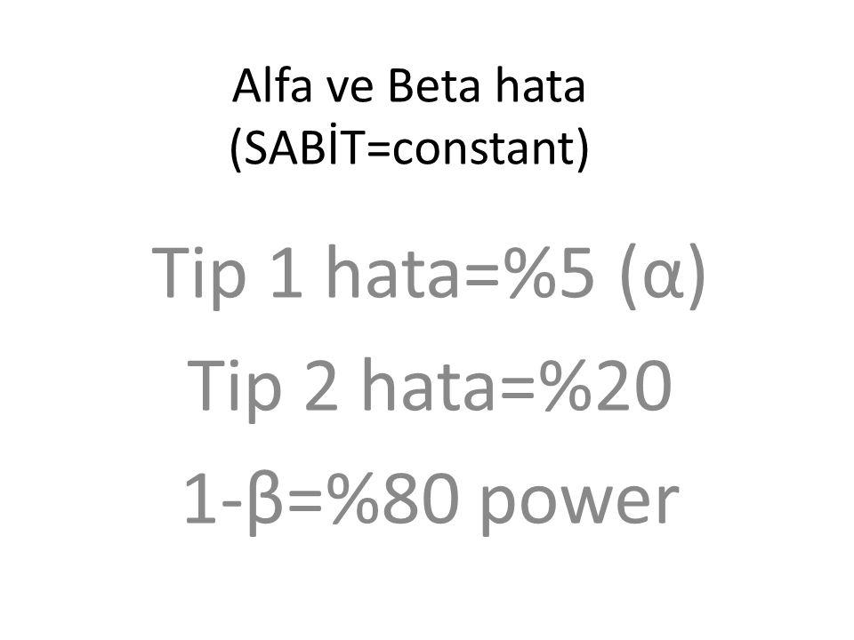 Alfa ve Beta hata (SABİT=constant) Tip 1 hata=%5 (α) Tip 2 hata=%20 1-β=%80 power