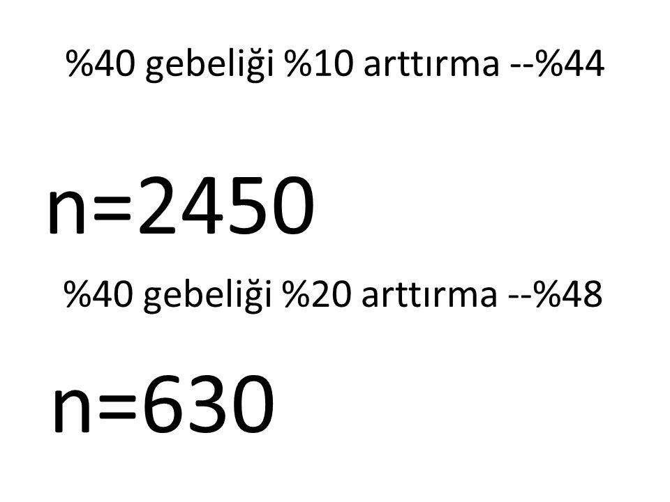 %40 gebeliği %10 arttırma --%44 n=2450 %40 gebeliği %20 arttırma --%48 n=630