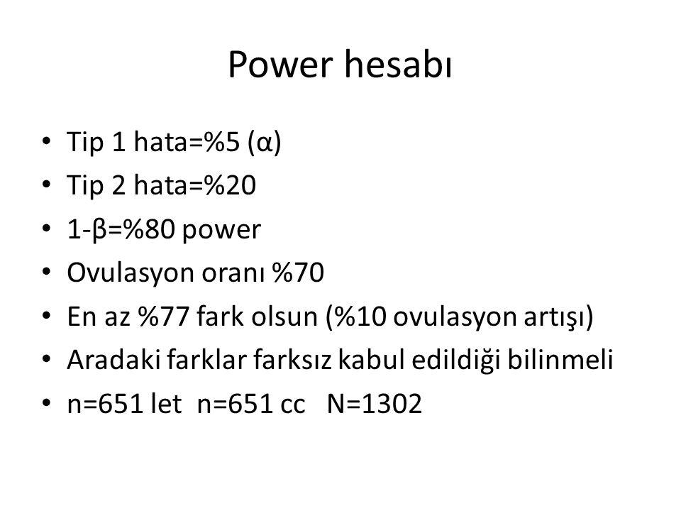 Power hesabı Tip 1 hata=%5 (α) Tip 2 hata=%20 1-β=%80 power Ovulasyon oranı %70 En az %77 fark olsun (%10 ovulasyon artışı) Aradaki farklar farksız ka