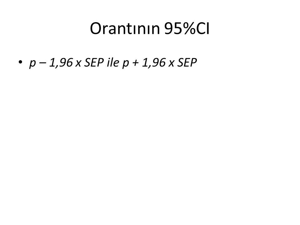 Orantının 95%CI p – 1,96 x SEP ile p + 1,96 x SEP
