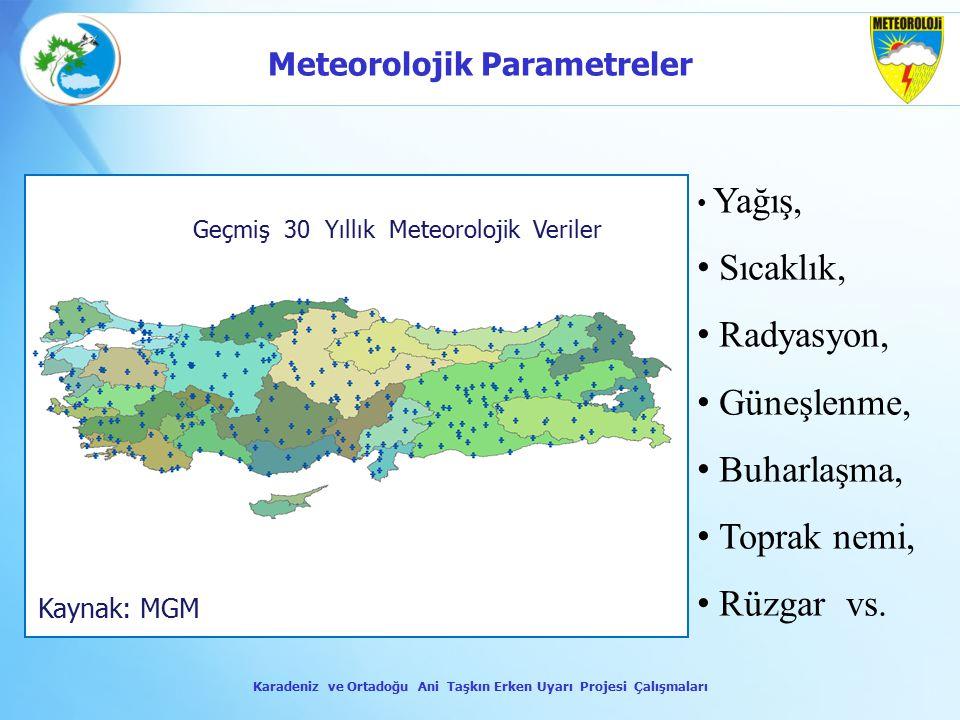 Geçmiş 30 Yıllık Meteorolojik Veriler Kaynak: MGM Yağış, Sıcaklık, Radyasyon, Güneşlenme, Buharlaşma, Toprak nemi, Rüzgar vs. Karadeniz ve Ortadoğu An