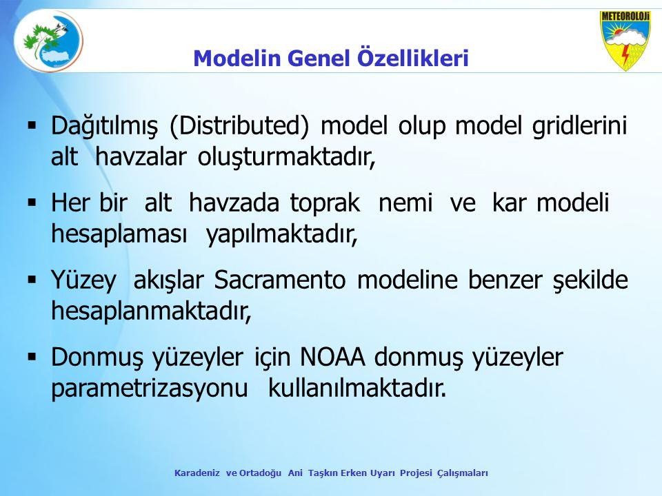  Dağıtılmış (Distributed) model olup model gridlerini alt havzalar oluşturmaktadır,  Her bir alt havzada toprak nemi ve kar modeli hesaplaması yapıl