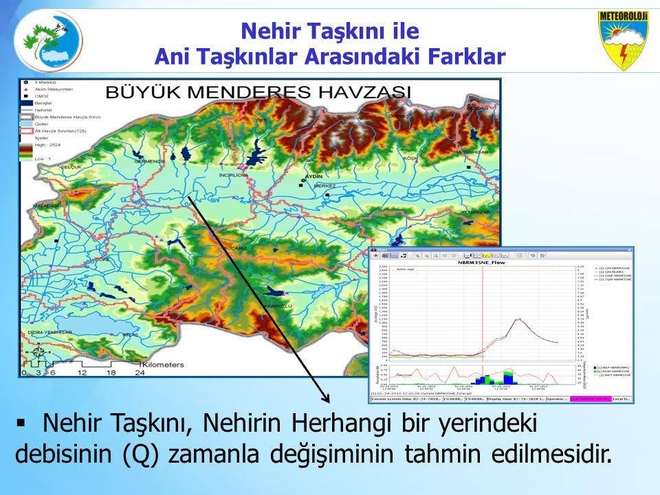 Nehir Taşkını ile Ani Taşkınlar Arasındaki Farklar  Nehir Taşkını, Nehirin Herhangi bir yerindeki debisinin (Q) zamanla değişiminin tahmin edilmesidi
