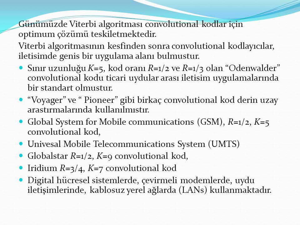 Günümüzde Viterbi algoritması convolutional kodlar için optimum çözümü teskiletmektedir.