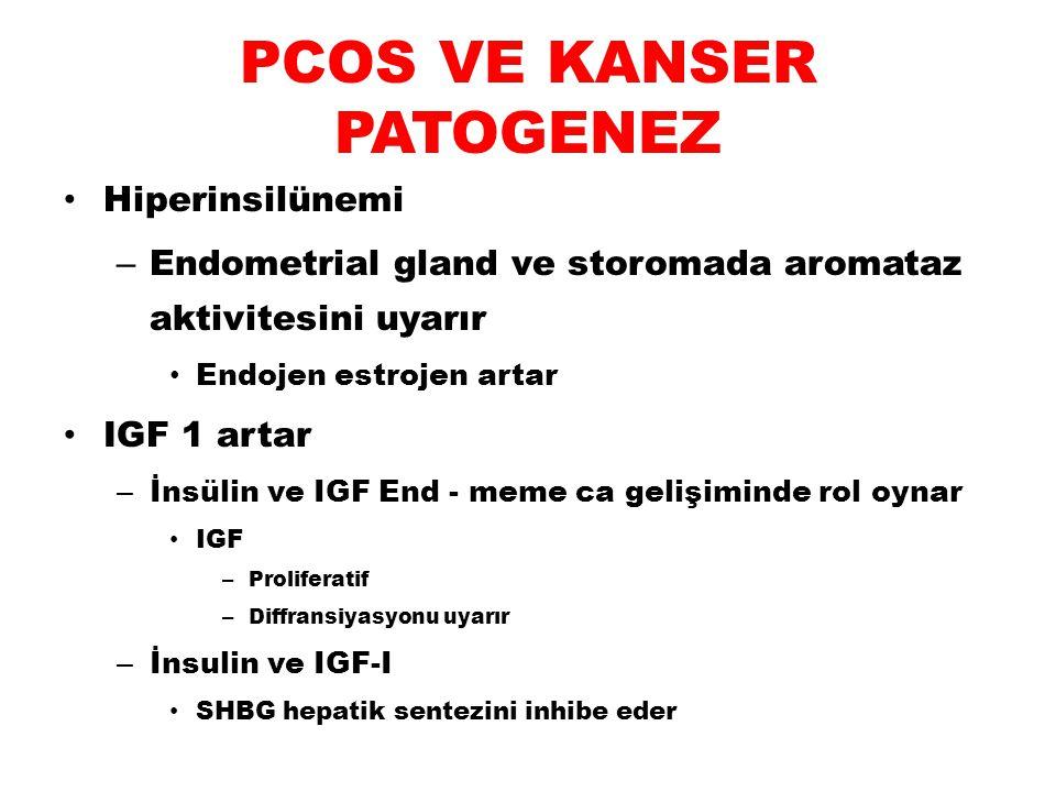PCOS VE KANSER PATOGENEZ Hiperinsilünemi – Endometrial gland ve storomada aromataz aktivitesini uyarır Endojen estrojen artar IGF 1 artar – İnsülin ve