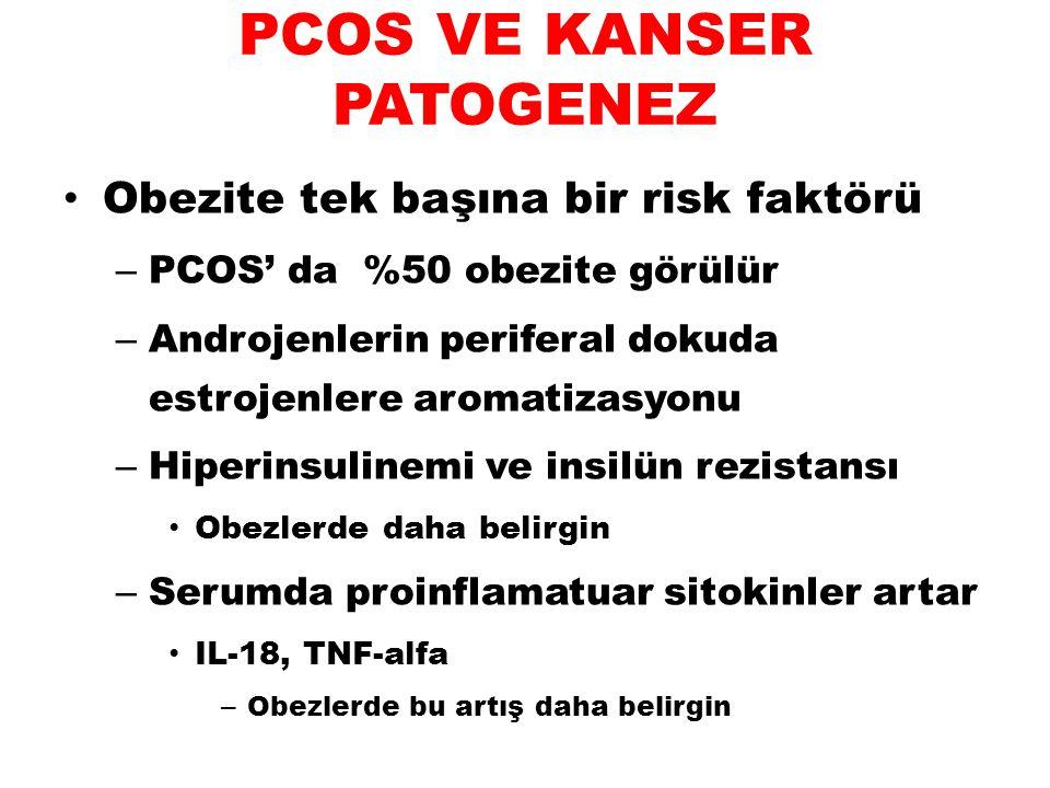 PCOS VE KANSER PATOGENEZ Obezite tek başına bir risk faktörü – PCOS' da %50 obezite görülür – Androjenlerin periferal dokuda estrojenlere aromatizasyo