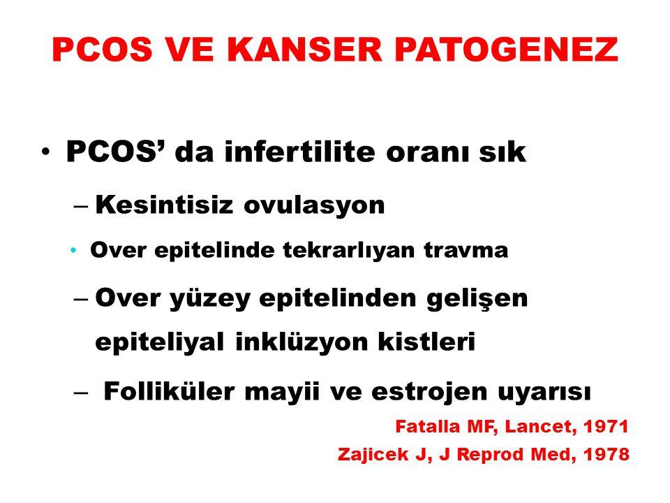 PCOS VE KANSER PATOGENEZ PCOS' da infertilite oranı sık – Kesintisiz ovulasyon Over epitelinde tekrarlıyan travma – Over yüzey epitelinden gelişen epi