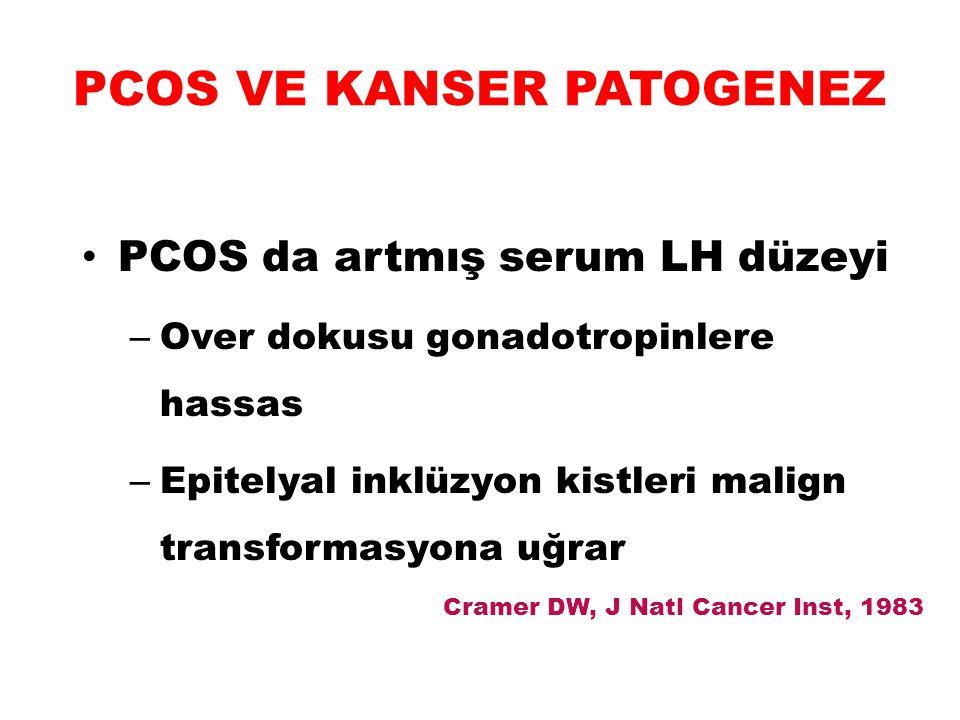 PCOS VE KANSER PATOGENEZ PCOS da artmış serum LH düzeyi – Over dokusu gonadotropinlere hassas – Epitelyal inklüzyon kistleri malign transformasyona uğ