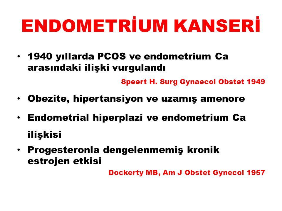 ENDOMETRİUM KANSERİ 1940 yıllarda PCOS ve endometrium Ca arasındaki ilişki vurgulandı Speert H. Surg Gynaecol Obstet 1949 Obezite, hipertansiyon ve uz