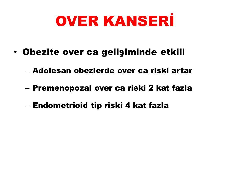 OVER KANSERİ Obezite over ca gelişiminde etkili – Adolesan obezlerde over ca riski artar – Premenopozal over ca riski 2 kat fazla – Endometrioid tip r