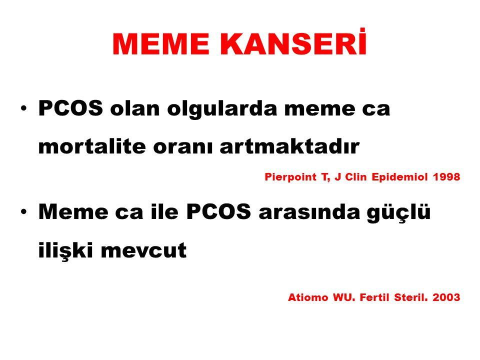 MEME KANSERİ PCOS olan olgularda meme ca mortalite oranı artmaktadır Pierpoint T, J Clin Epidemiol 1998 Meme ca ile PCOS arasında güçlü ilişki mevcut