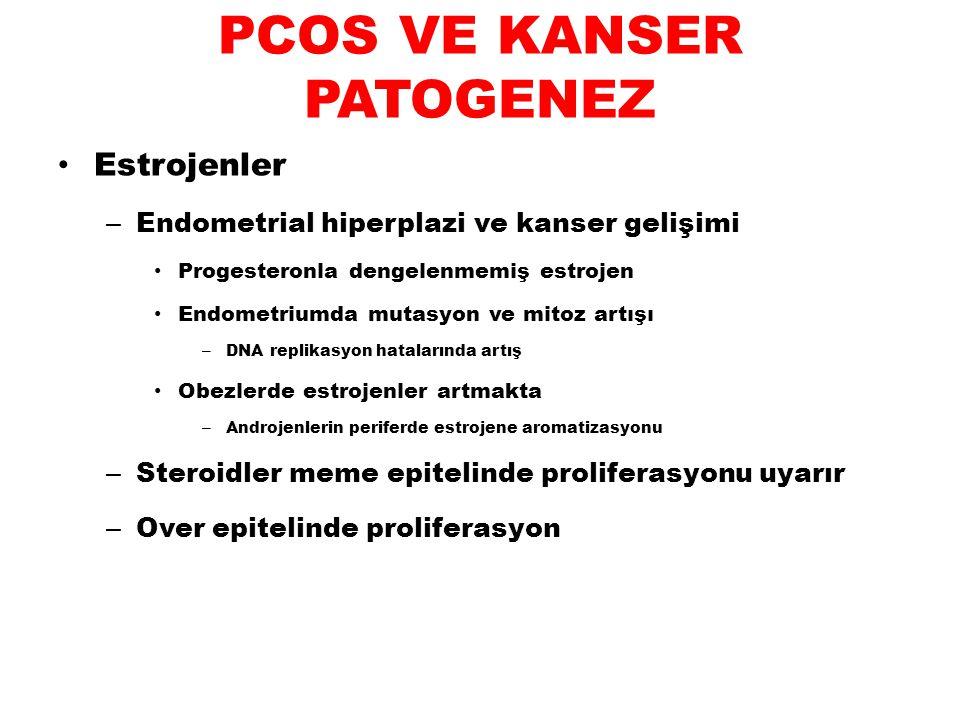 PCOS VE KANSER PATOGENEZ Hiperandrojenemi – Meme ve over epitelinde proliferatif etki – Endometrial kanser hücrelerinde uyarıcı etki